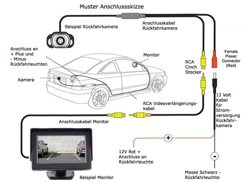 Wunderbar Verkabelung Eines Autos Fotos - Elektrische Schaltplan ...