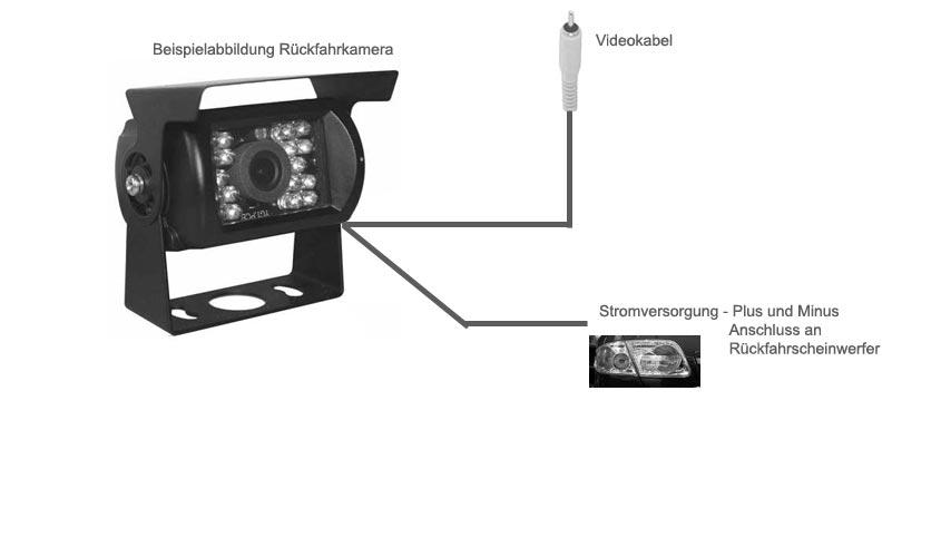Ausgezeichnet Kabelloser Rückfahrkamera Schaltplan Fotos - Die ...